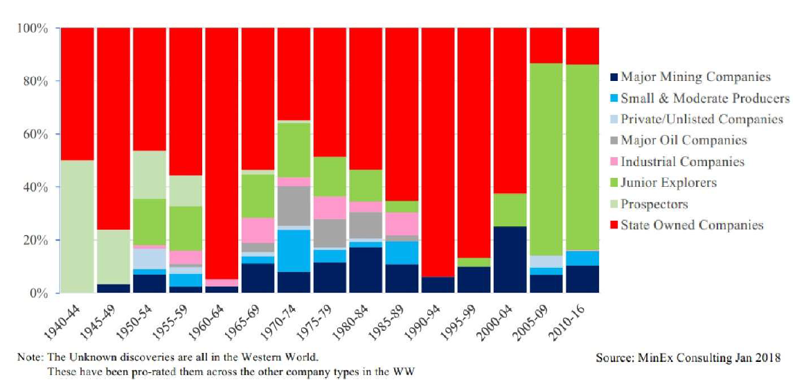worlds major oil producers - 1161×552